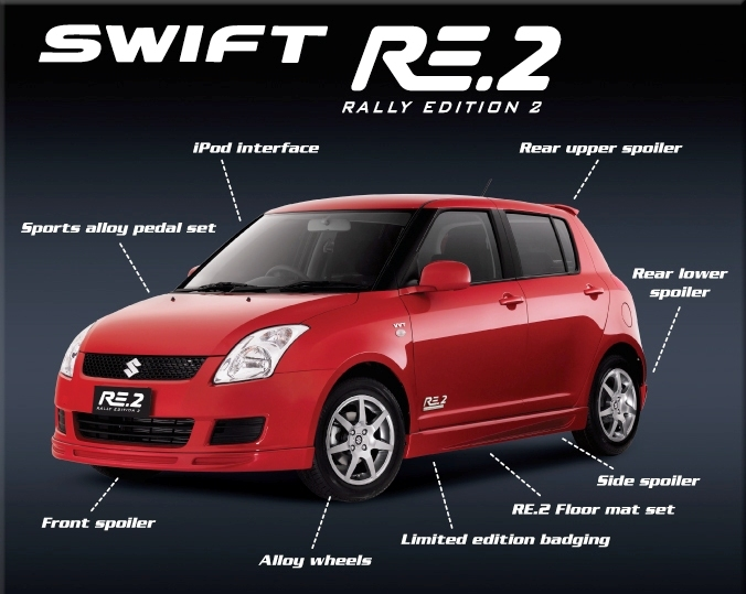 Suzuki swift vvt