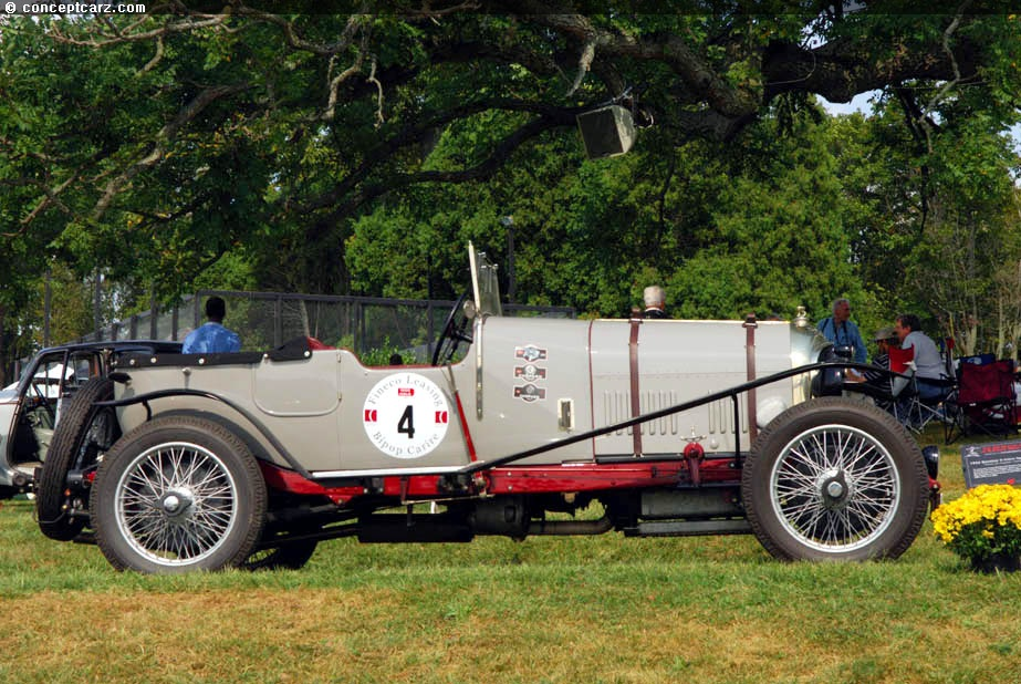 Auction results and data for 1924 Bentley 3-Litre Speed Model ...