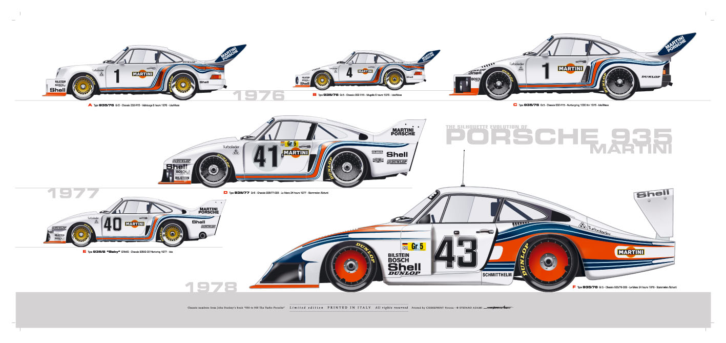 This entry was posted in Porsche 935 and tagged martini, Porsche 935.