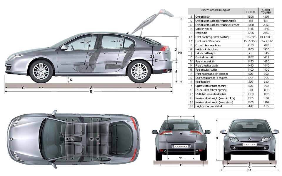 TopWorldAuto >> Photos of Renault Laguna III - photo galleries