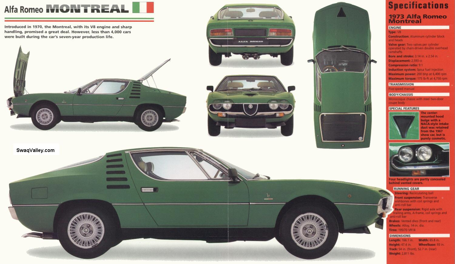 Alfa Romeo Montreal 1973_Alfa_Romeo_Montreal_low – Montreal State Of Mind
