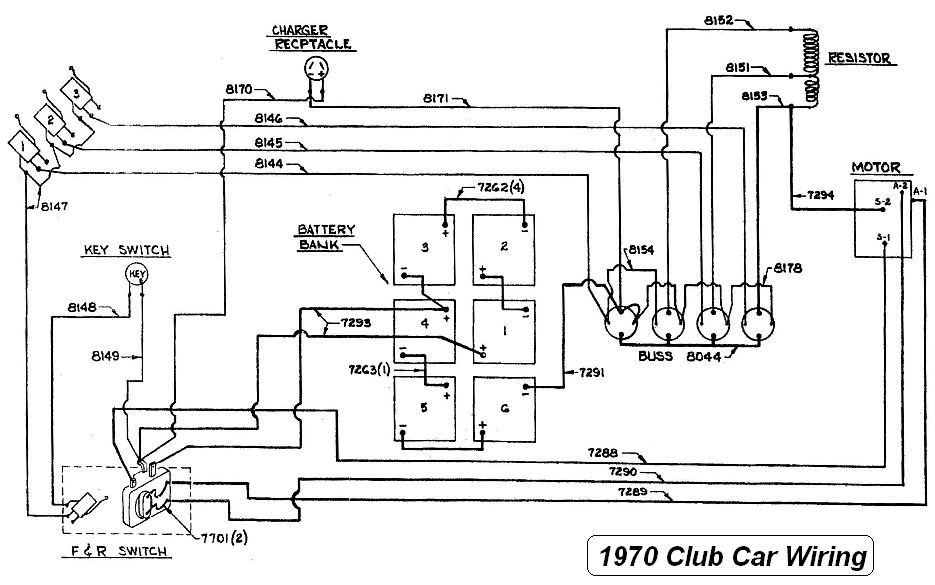 34286_cartaholics golf cart forum gt club car caroche wiring diagram looking for a club car (golf cart) 48 volt wiring diagram to 1982 club car wiring diagram at gsmx.co