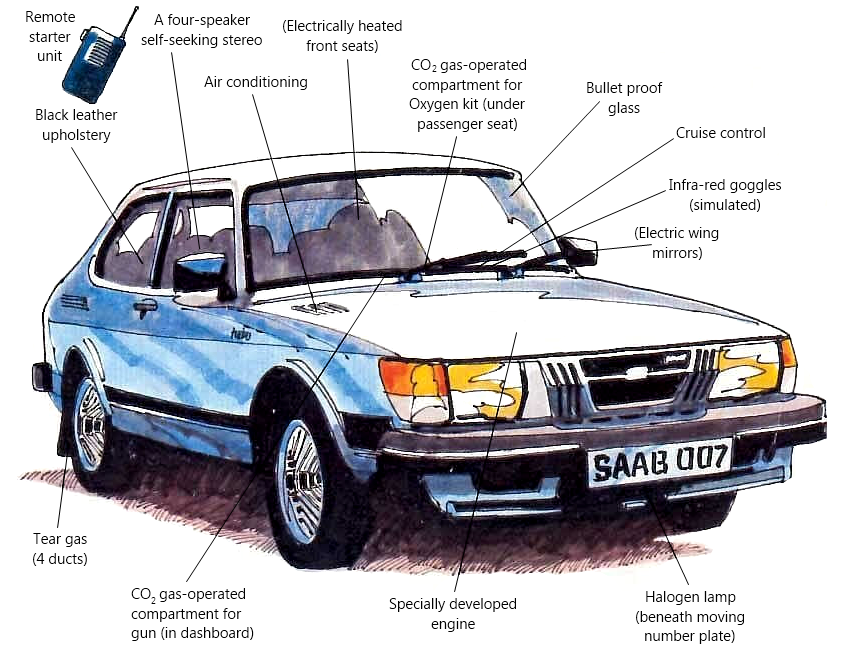 Bond's Saab 900 Turbo, 3-door version, was equipped with the following