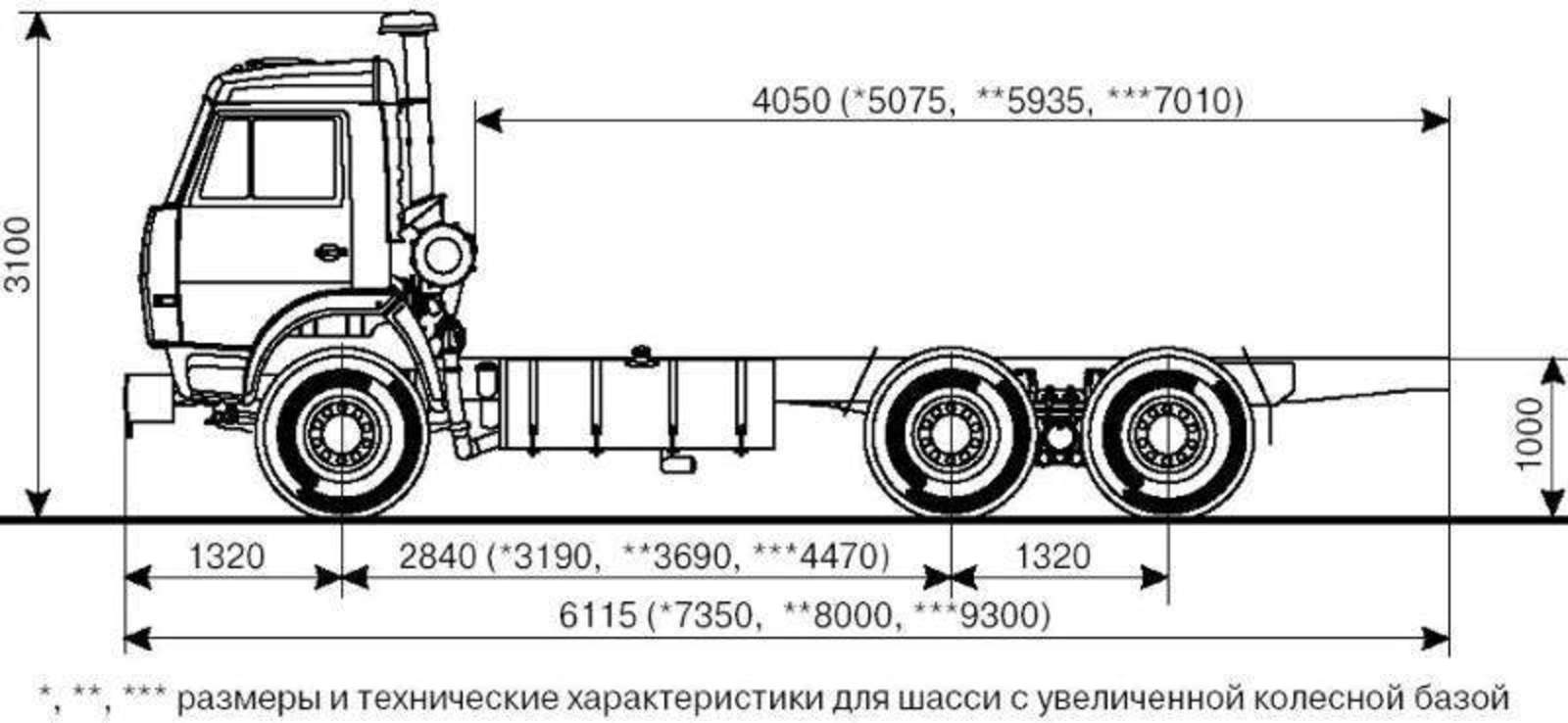 схема электрическая Камаз 53215