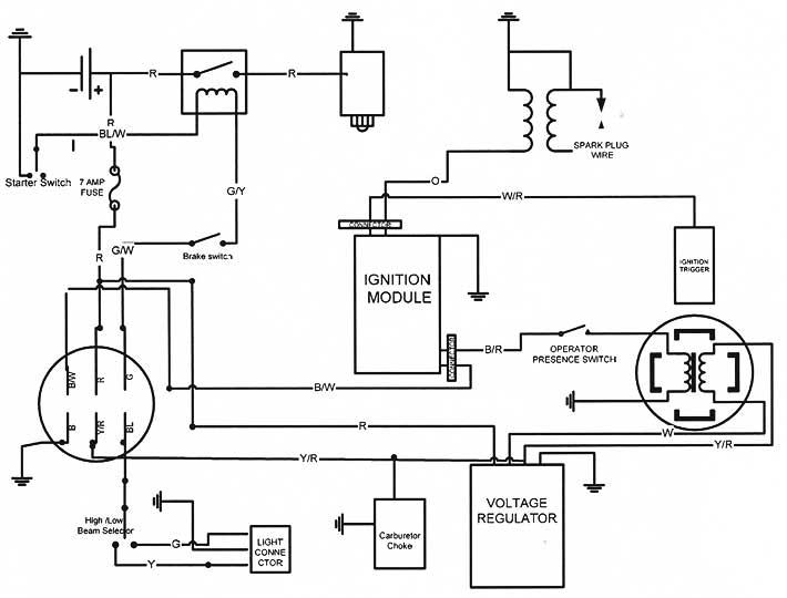 Adly 90cc Atv Wiring Diagram - Basic Guide Wiring Diagram • Bullet Cc Quad Wiring Diagram on quad steering diagram, quad headlights, quad seats, atv diagram, chinese 50cc four wheeler wire diagram, quad accessories, quad parts diagram, quad distribution board, baja 50cc four wheeler wire diagram, quad engine, quad exhaust, quad body, 24 volt scooter wire diagram, quad clutch diagram, quad repair, quad circuit breaker,