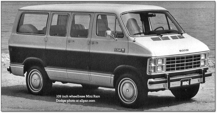 1991 Dodge B350 Fuse Box Wiring Diagram Verison Verison Lastanzadeltempo It