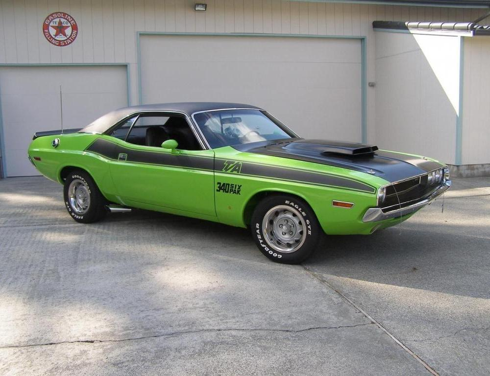 Plymouth Barracuda. Plymouth Barracuda (1970). Email ThisBlogThis!