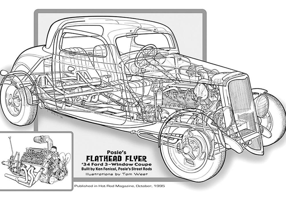 1934 Ford Streetrod Street Rod Hot Cutaway USA -01 wallpaper ...
