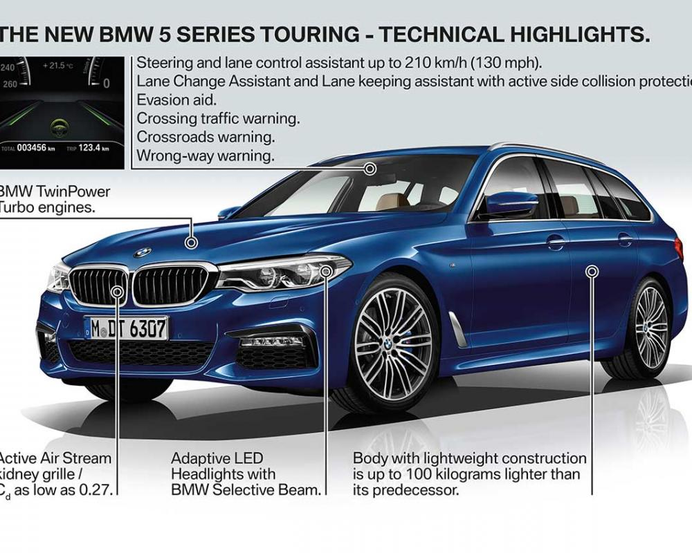 The new BMW 5 Series Touring: highlights (infographic)