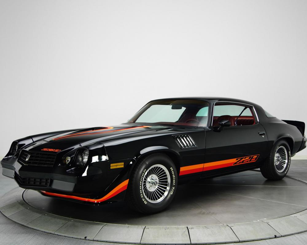 1981 Camaro Z28 | Chevrolet Camaro Z28 1978–1981 wallpaper (6 ...